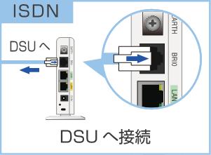 SEILのセットアップ(ISDN回線の接続)